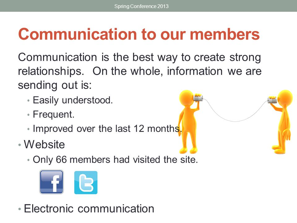 Communication to our members Communication is the best way to create strong relationships.