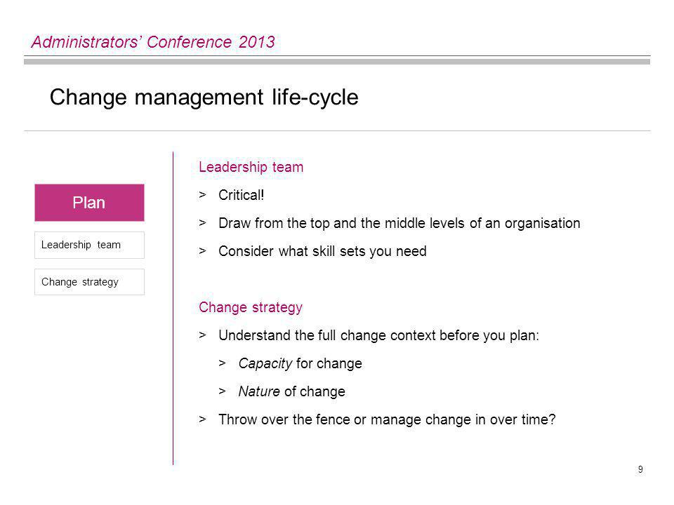 9 Administrators' Conference 2013 Change management life-cycle Plan Leadership team Change strategy Leadership team >Critical.
