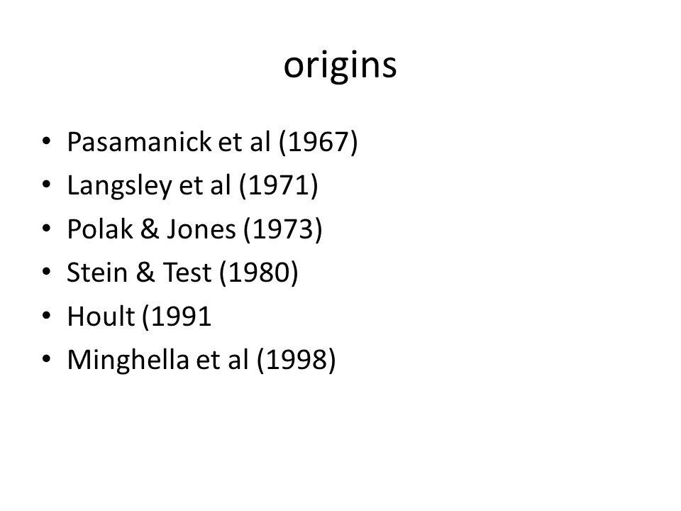 origins Pasamanick et al (1967) Langsley et al (1971) Polak & Jones (1973) Stein & Test (1980) Hoult (1991 Minghella et al (1998)