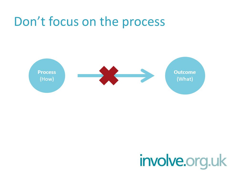 Don't focus on the process Outcome (What) Process (How)