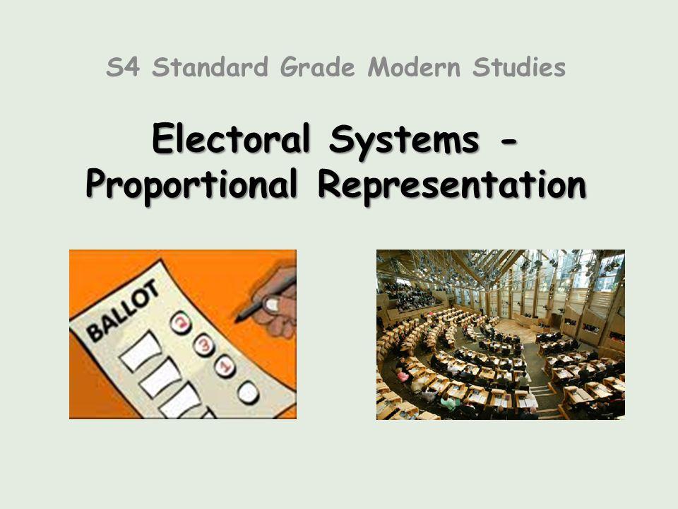 Electoral Systems - Proportional Representation S4 Standard Grade Modern Studies