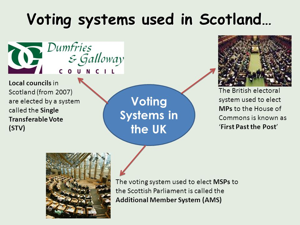 Voting systems used in Scotland… Voting Systems in the UK The British electoral system used to elect MPs to the House of Commons is known as 'First Pa