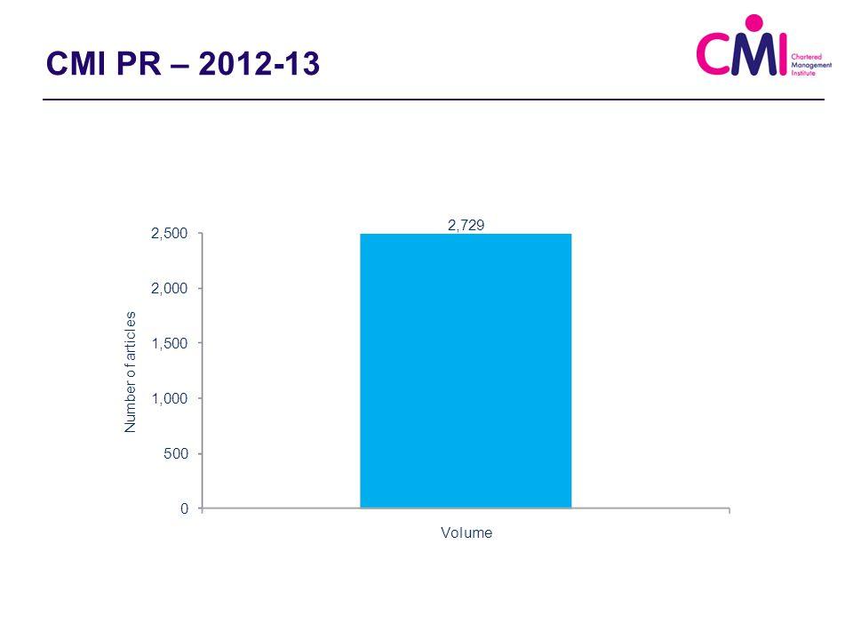 CMI PR – 2012-13