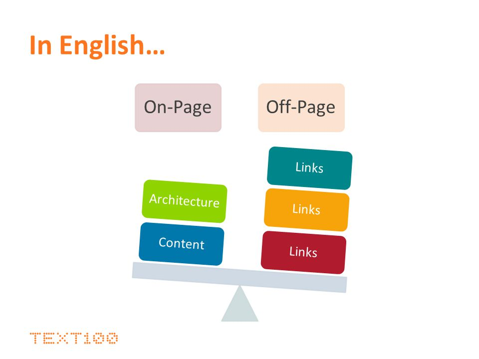 In English… On-PageOff-Page Links ContentArchitecture