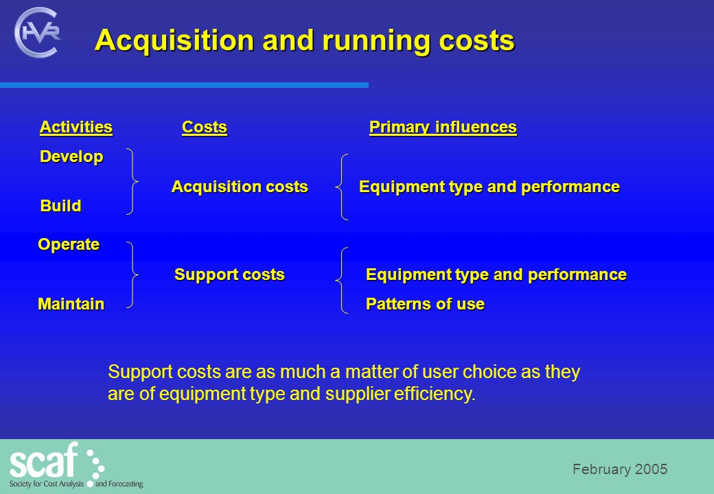 February 2005 Activities CostsPrimary influences Develop Acquisition costs Equipment type and performance Build Operate Support costs Equipment type and performance Support costs Equipment type and performance Maintain Patterns of use Maintain Patterns of use Support costs are as much a matter of user choice as they are of equipment type and supplier efficiency.