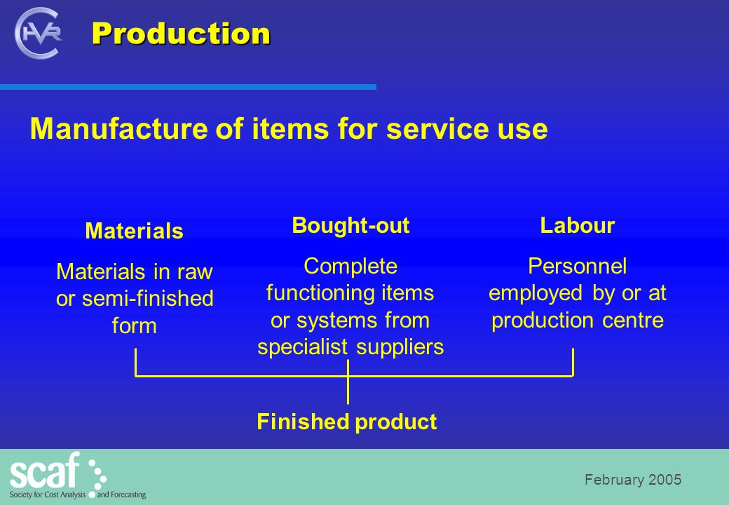 February 2005 Manufacture of items for service use Materials Materials in raw or semi-finished form Bought-out Complete functioning items or systems f