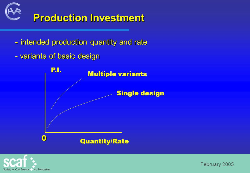 February 2005 Production Investment - intended production quantity and rate - variants of basic design 0 Quantity/Rate P.I.