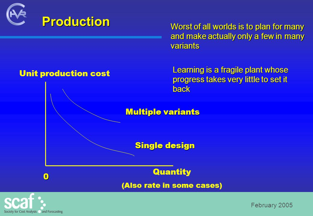 February 2005 Production 0 Quantity (Also rate in some cases) Unit production cost Multiple variants Single design Worst of all worlds is to plan for