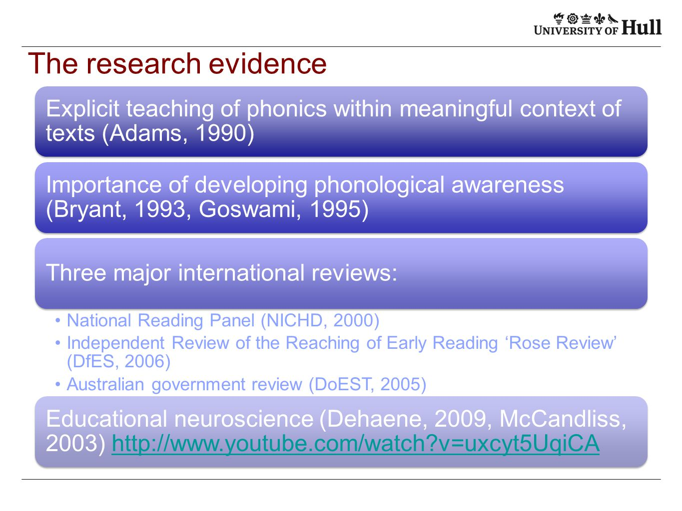 The research evidence Explicit teaching of phonics within meaningful context of texts (Adams, 1990) Importance of developing phonological awareness (B