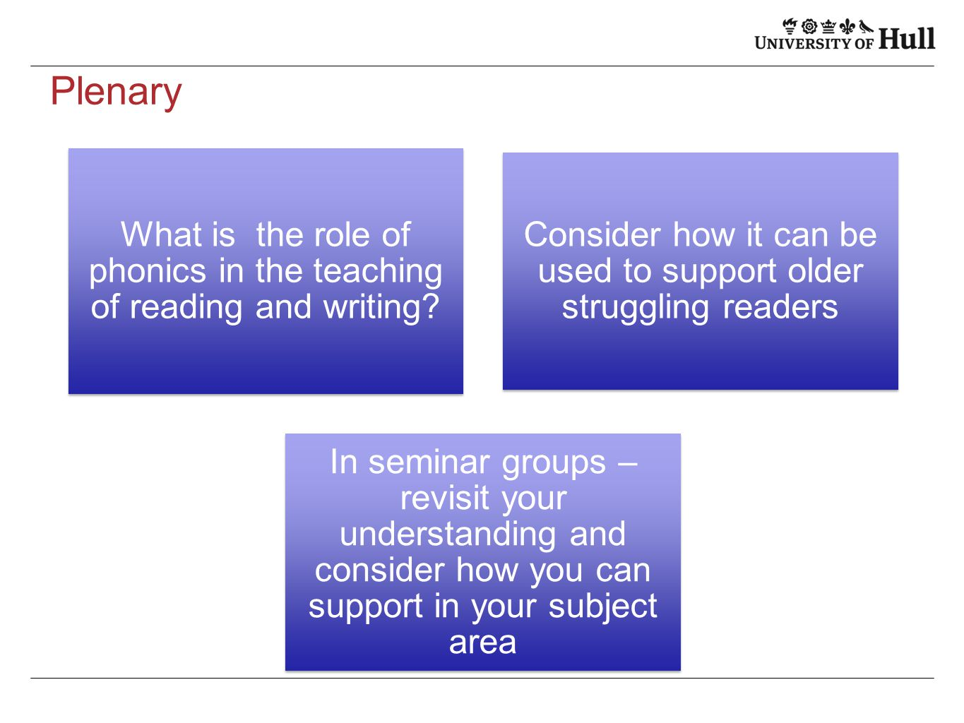 Plenary What is the role of phonics in the teaching of reading and writing? Consider how it can be used to support older struggling readers In seminar