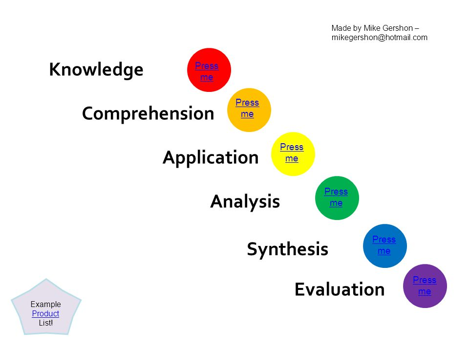 Knowledge noun - information and skills acquired through experience or education Back to the start ArrangeDefineDescribeListMatch MemoriseNameOrderQuoteMemoriseNameOrderQuote RecogniseRecognise RecallRepeatReproduceRestateRetain Generic Knowledge ActivitiesKnowledgeGeneric Knowledge Question StemsKnowledge