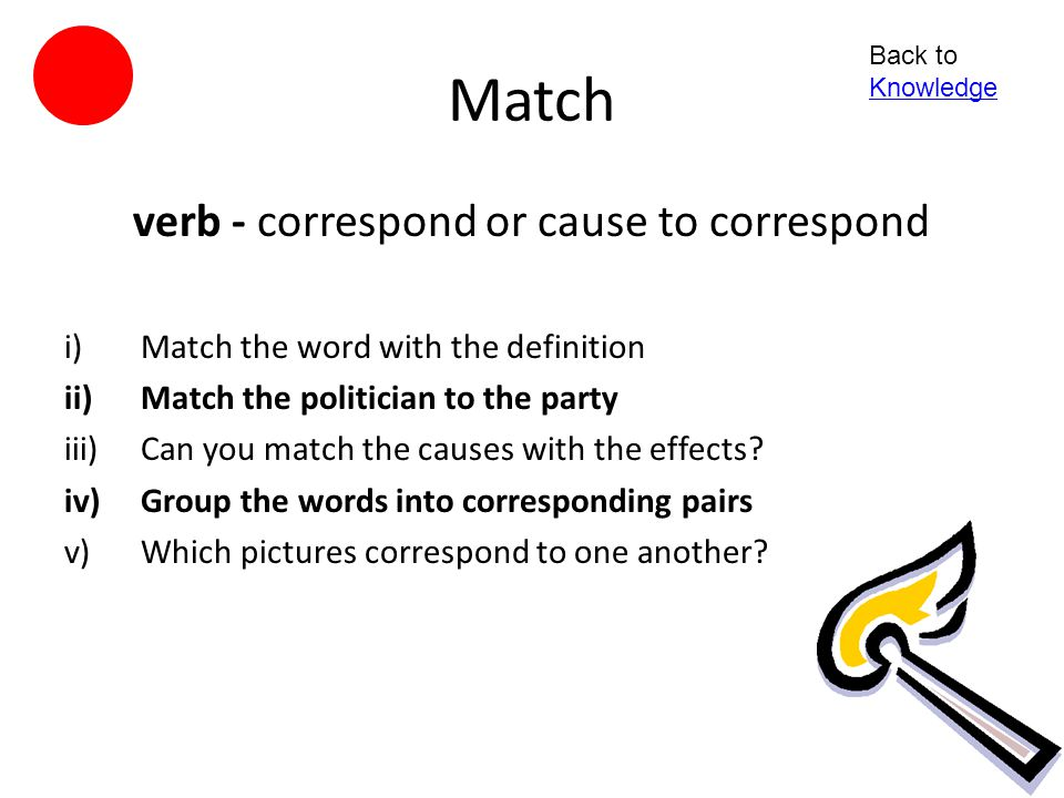 Comprehension noun - 1 the action of understanding 2 the ability to understand Back to the start CharacteriseClassifyCompleteDescribeDiscuss EstablishExplainExpressIdentifyIllustrate RecogniseReportRelateSortTranslate Generic Comprehension ActivitiesComprehension Generic Comprehension Question StemsComprehension