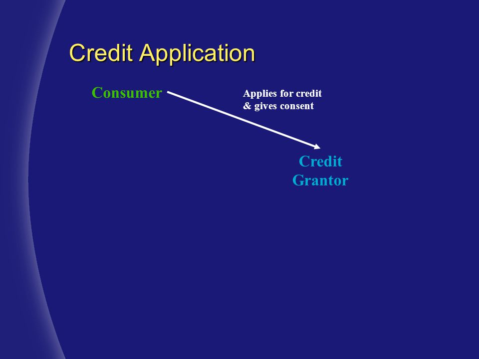 Consumer Credit Grantor Applies for credit & gives consent Credit Application