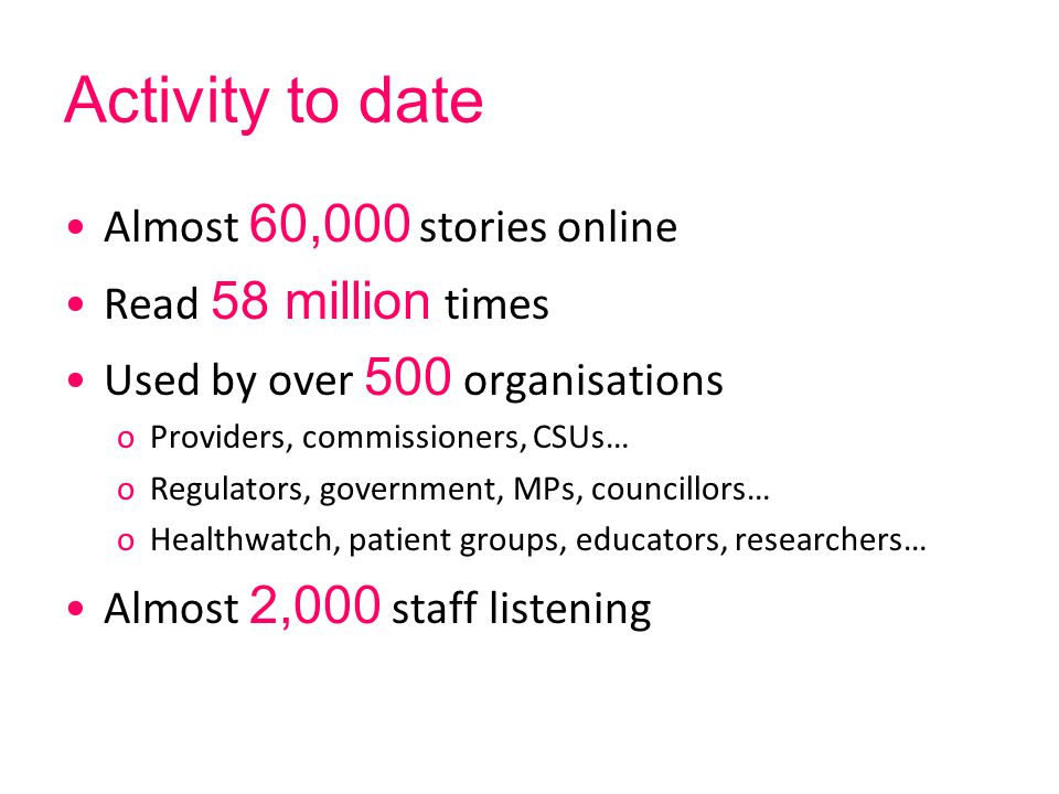 Activity to date Almost 60,000 stories online Read 58 million times Used by over 500 organisations oProviders, commissioners, CSUs… oRegulators, government, MPs, councillors… oHealthwatch, patient groups, educators, researchers… Almost 2,000 staff listening