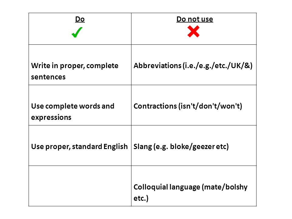Do Do not use Write in proper, complete sentences Abbreviations (i.e./e.g./etc./UK/&) Use complete words and expressions Contractions (isn t/don t/won t) Use proper, standard English Slang (e.g.