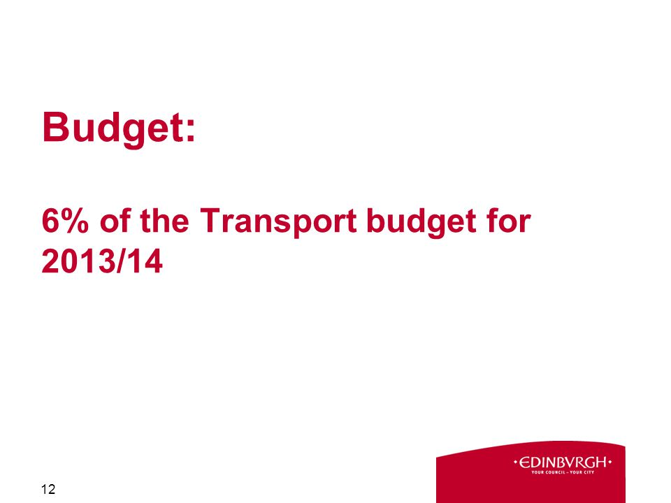 12 Budget: 6% of the Transport budget for 2013/14