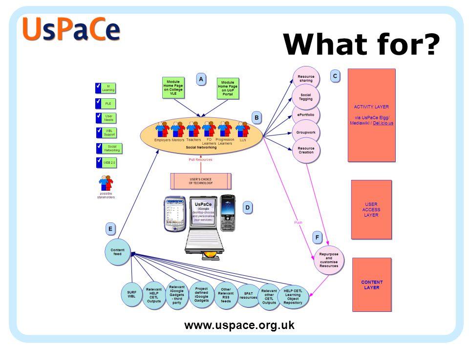 www.uspace.org.uk How.