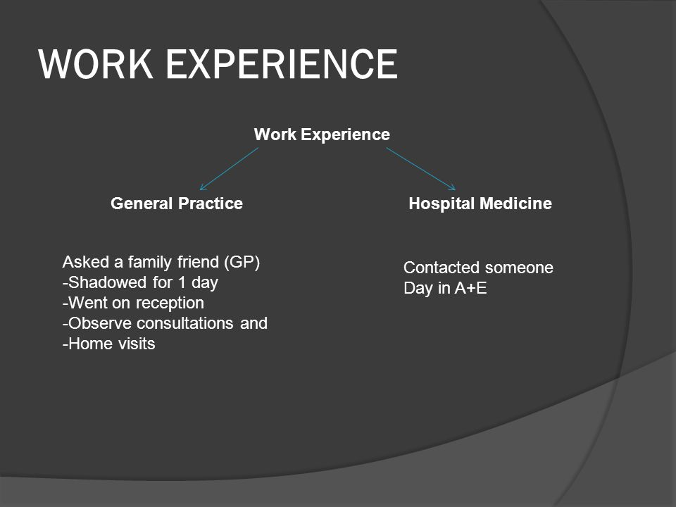 WORK EXPERIENCE Work Experience Hospital MedicineGeneral Practice Asked a family friend (GP) -Shadowed for 1 day -Went on reception -Observe consultations and -Home visits Contacted someone Day in A+E