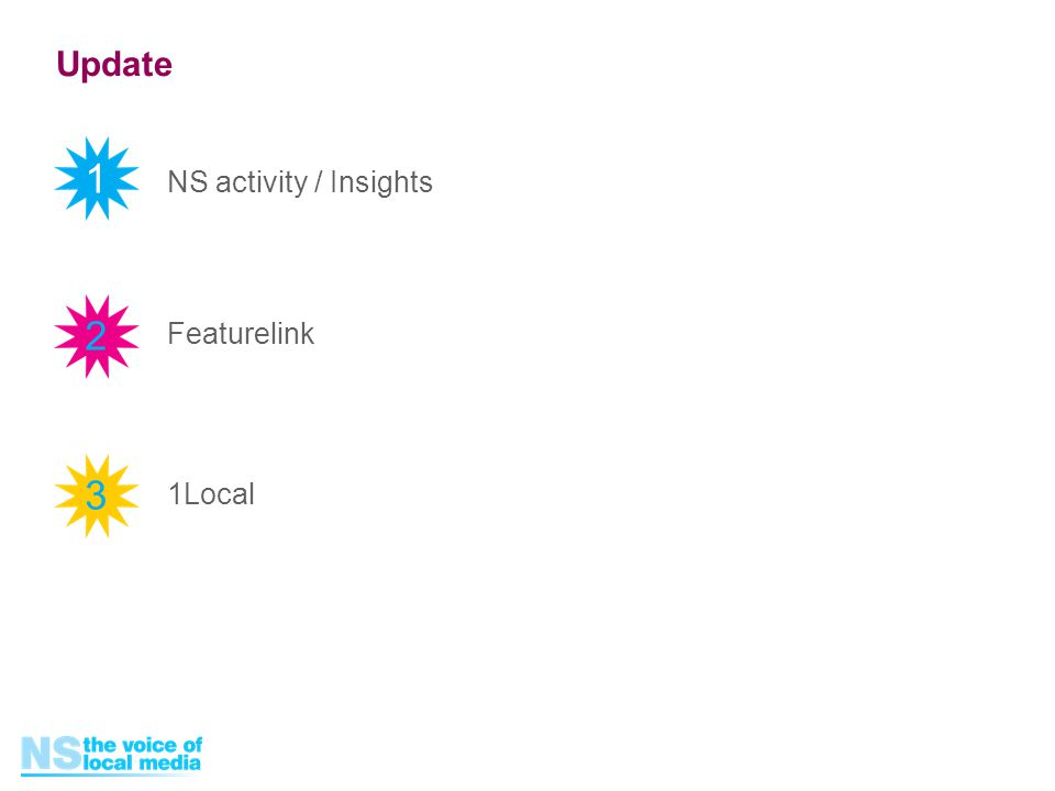 1 NS activity / Insights Update 2 Featurelink 3 1Local