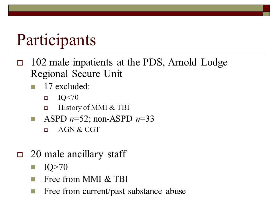 Measures  Patients: ASPD vs.