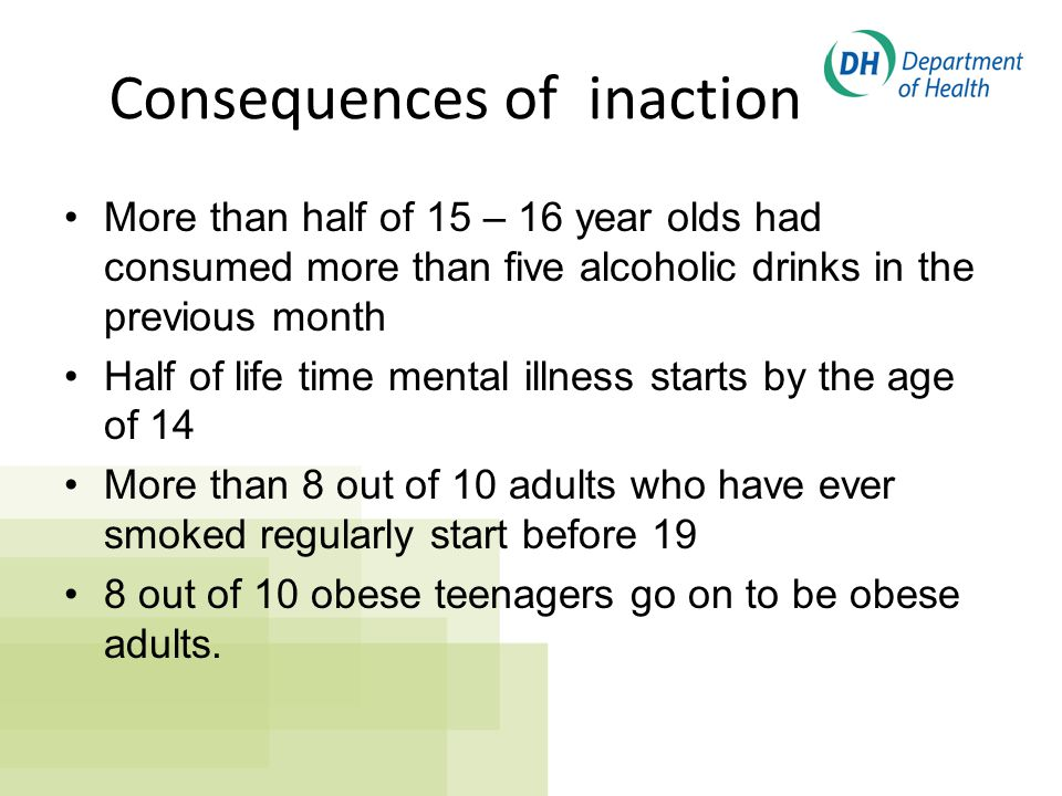 Consequences of inaction More than half of 15 – 16 year olds had consumed more than five alcoholic drinks in the previous month Half of life time ment