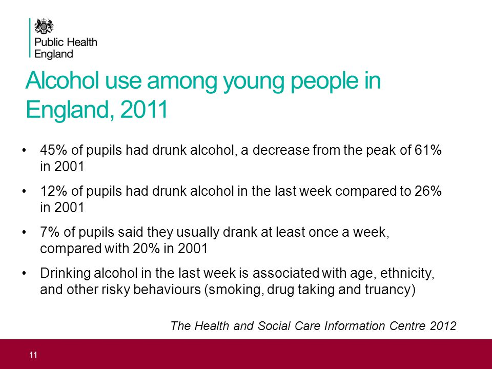 11 Alcohol use among young people in England, 2011 45% of pupils had drunk alcohol, a decrease from the peak of 61% in 2001 12% of pupils had drunk alcohol in the last week compared to 26% in 2001 7% of pupils said they usually drank at least once a week, compared with 20% in 2001 Drinking alcohol in the last week is associated with age, ethnicity, and other risky behaviours (smoking, drug taking and truancy) The Health and Social Care Information Centre 2012