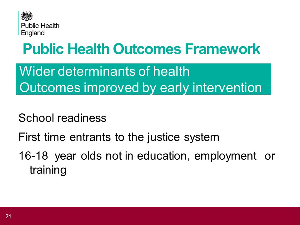Public Health Outcomes Framework School readiness First time entrants to the justice system 16-18 year olds not in education, employment or training 24 Wider determinants of health Outcomes improved by early intervention