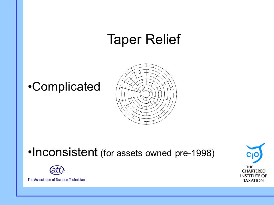 Taper Relief Complicated Inconsistent (for assets owned pre-1998)