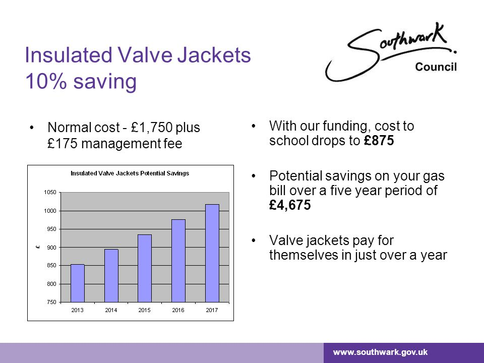 www.southwark.gov.uk Insulated Valve Jackets 10% saving Normal cost - £1,750 plus £175 management fee With our funding, cost to school drops to £875 Potential savings on your gas bill over a five year period of £4,675 Valve jackets pay for themselves in just over a year