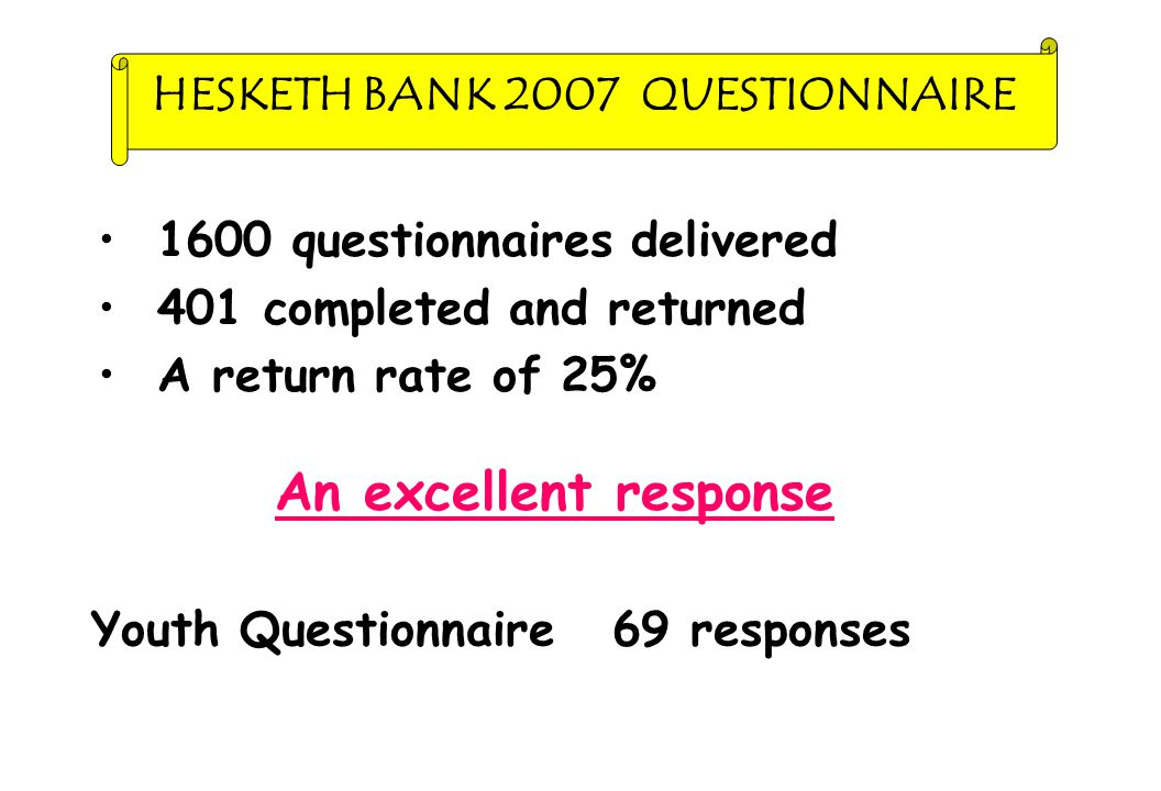 1600 questionnaires delivered 401 completed and returned A return rate of 25% An excellent response HESKETH BANK 2007 QUESTIONNAIRE Youth Questionnaire 69 responses