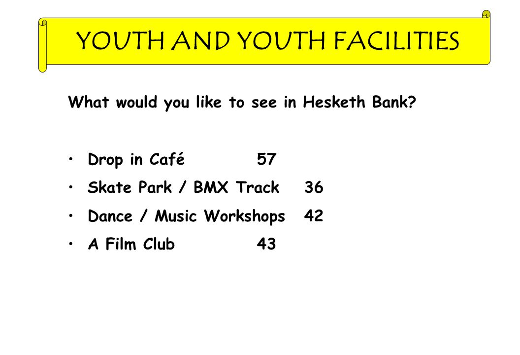 What would you like to see in Hesketh Bank.