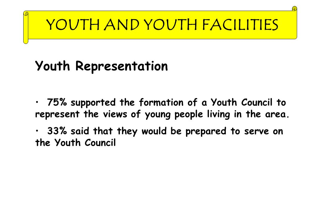 Youth Representation 75% supported the formation of a Youth Council to represent the views of young people living in the area.