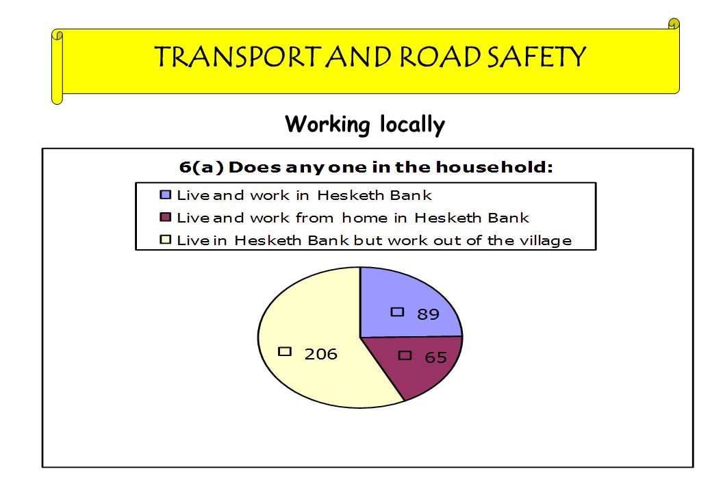 TRANSPORT AND ROAD SAFETY Working locally