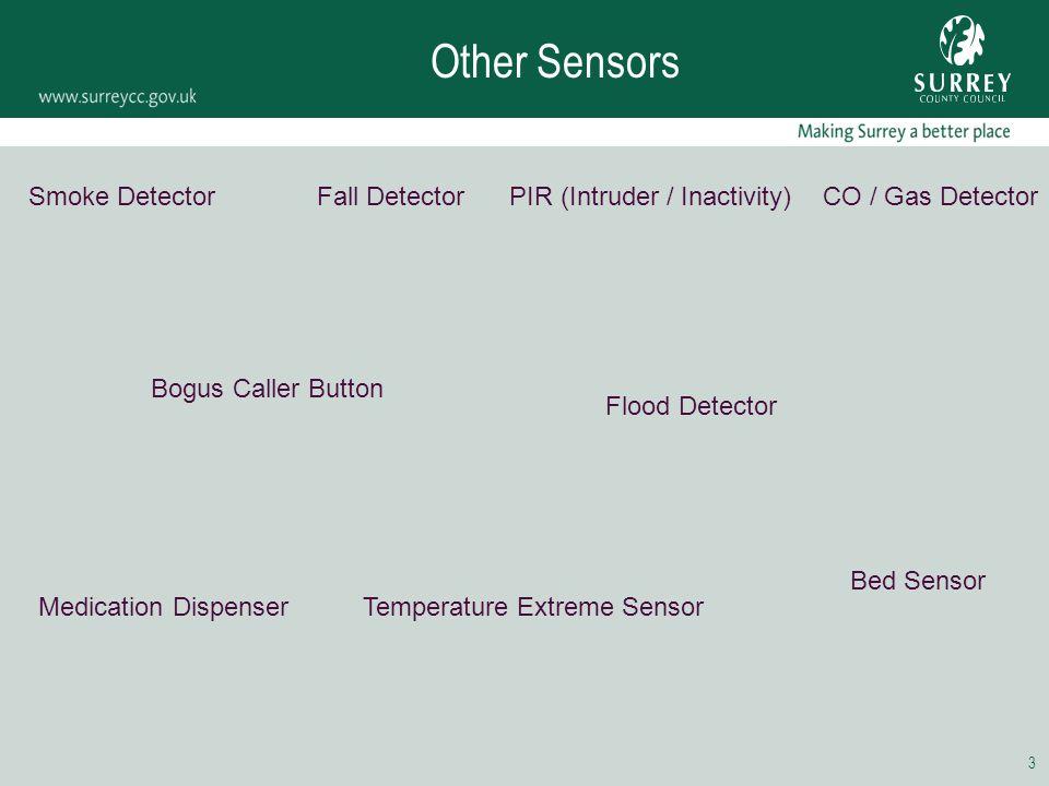3 PIR (Intruder / Inactivity) Bed Sensor Smoke Detector Temperature Extreme Sensor Fall Detector Flood Detector Other Sensors CO / Gas Detector Bogus Caller Button Medication Dispenser