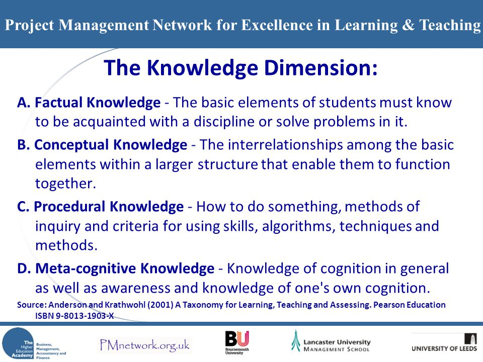 Project Management Network for Excellence in Learning & Teaching The Knowledge Dimension: A. Factual Knowledge - The basic elements of students must k