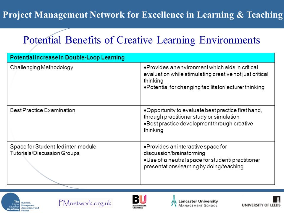 Project Management Network for Excellence in Learning & Teaching Potential Benefits of Creative Learning Environments Potential Increase in Double-Loop Learning Challenging Methodology  Provides an environment which aids in critical evaluation while stimulating creative not just critical thinking  Potential for changing facilitator/lecturer thinking Best Practice Examination  Opportunity to evaluate best practice first hand, through practitioner study or simulation  Best practice development through creative thinking Space for Student-led inter-module Tutorials/Discussion Groups  Provides an interactive space for discussion/brainstorming  Use of a neutral space for student/ practitioner presentations/learning by doing/teaching