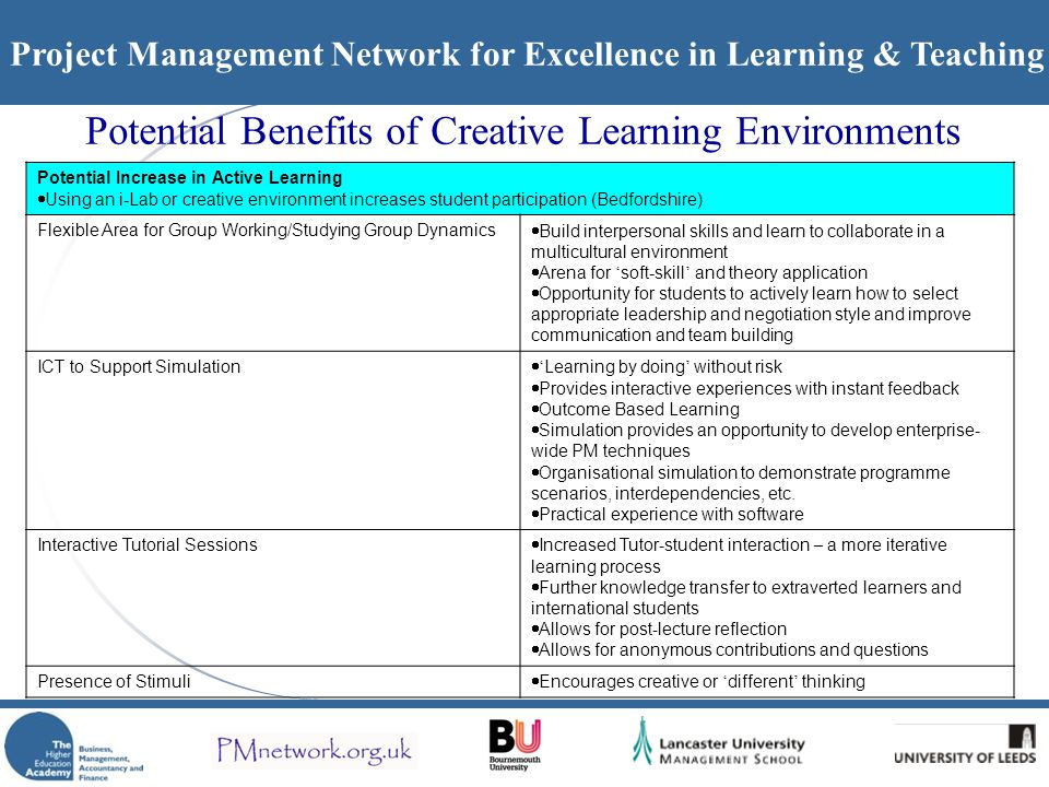 Project Management Network for Excellence in Learning & Teaching Potential Benefits of Creative Learning Environments Potential Increase in Active Learning  Using an i-Lab or creative environment increases student participation (Bedfordshire) Flexible Area for Group Working/Studying Group Dynamics  Build interpersonal skills and learn to collaborate in a multicultural environment  Arena for ' soft-skill ' and theory application  Opportunity for students to actively learn how to select appropriate leadership and negotiation style and improve communication and team building ICT to Support Simulation  ' Learning by doing ' without risk  Provides interactive experiences with instant feedback  Outcome Based Learning  Simulation provides an opportunity to develop enterprise- wide PM techniques  Organisational simulation to demonstrate programme scenarios, interdependencies, etc.