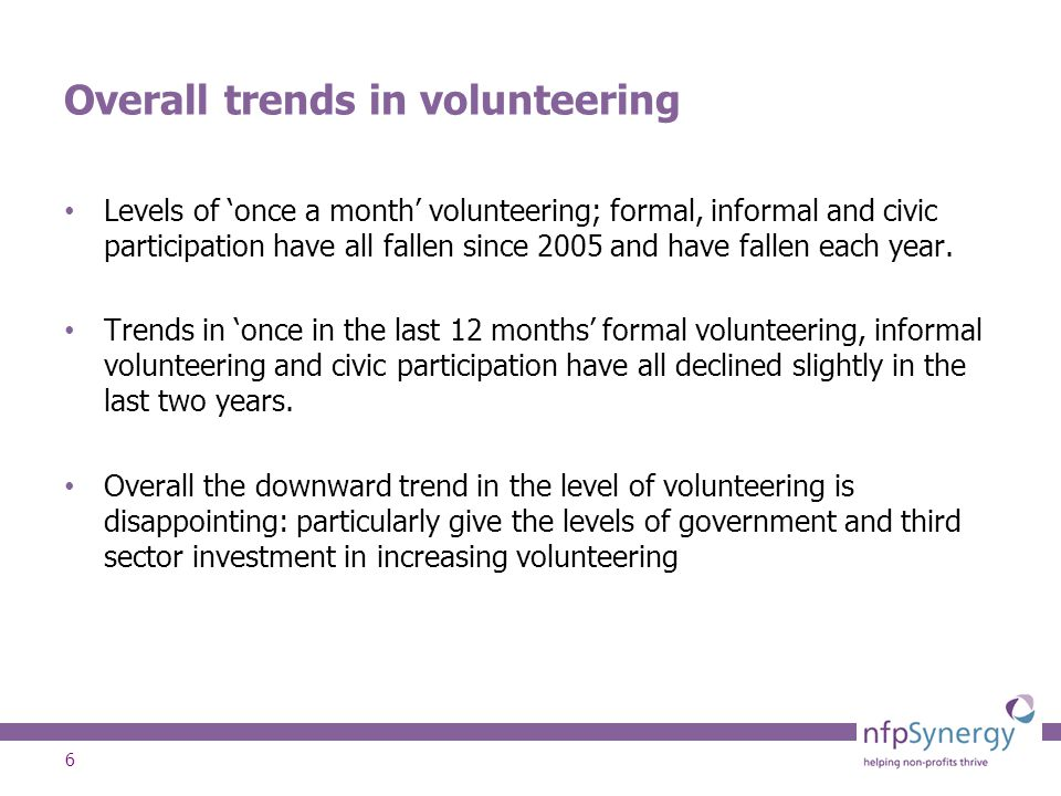 Volunteering once a month – by gender