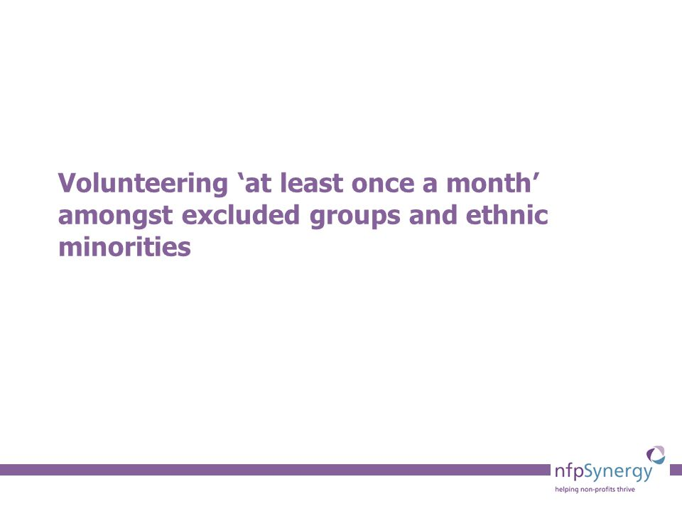 8 Participation in voluntary activities at least once a month by groups at risk of social exclusion Informal volunteering Base: 10,000 adults 16+, England & Wales.
