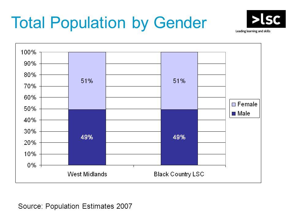 Source: ONS 2006 Mid-year population estimates Net Change in Working Age Population West Midlands – 2006-2031