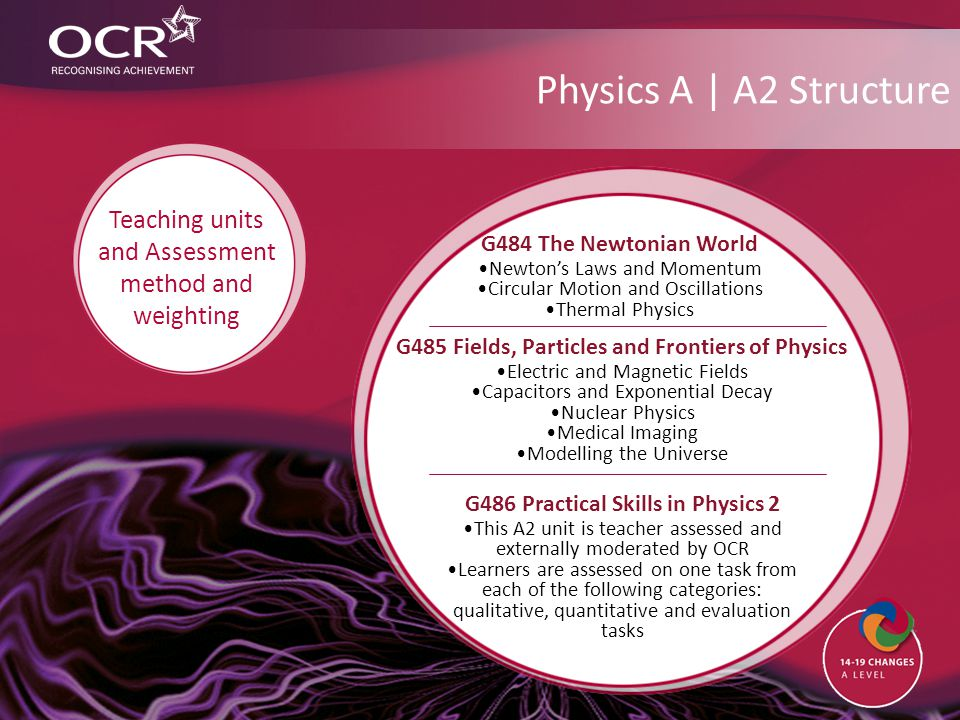 Physics A | A2 Structure G486 Practical Skills in Physics 2 This A2 unit is teacher assessed and externally moderated by OCR Learners are assessed on