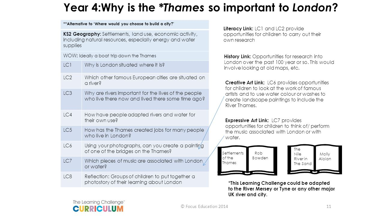 Year 4:Why is the *Thames so important to London ? **Alternative to 'Where would you choose to build a city?' KS2 Geography: Settlements, land use, ec