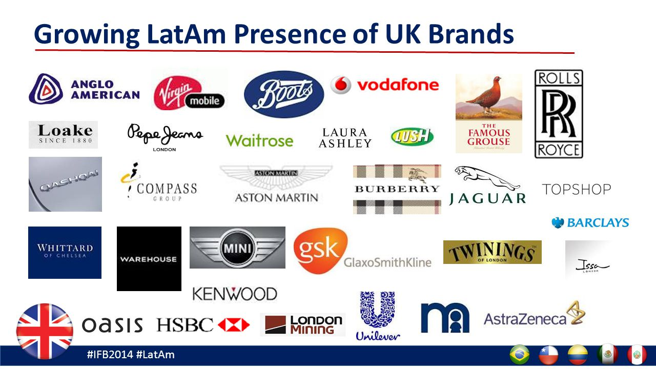 #IFB2014 #LatAm Growing LatAm Presence of UK Brands