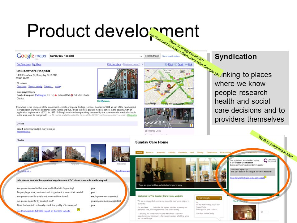 6 Product development Work in progress sketch Syndication Linking to places where we know people research health and social care decisions and to providers themselves Work in progress sketch no discussions have taken place with Google yet