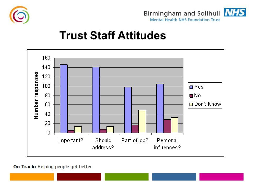 Trust Staff Attitudes
