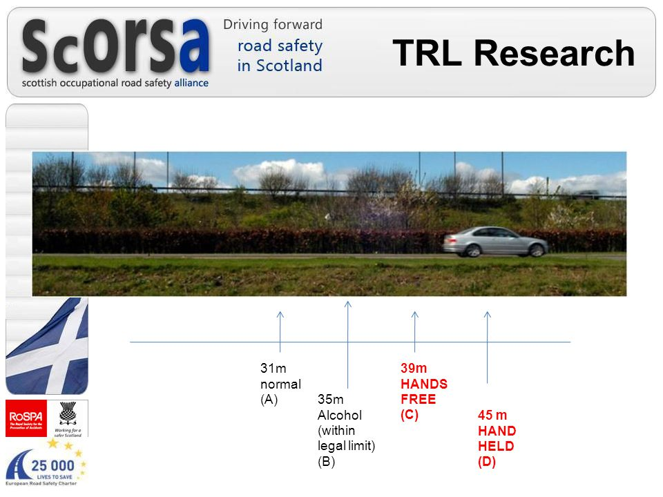 TRL Research 31m normal (A) 35m Alcohol (within legal limit) (B) 39m HANDS FREE (C) 45 m HAND HELD (D)