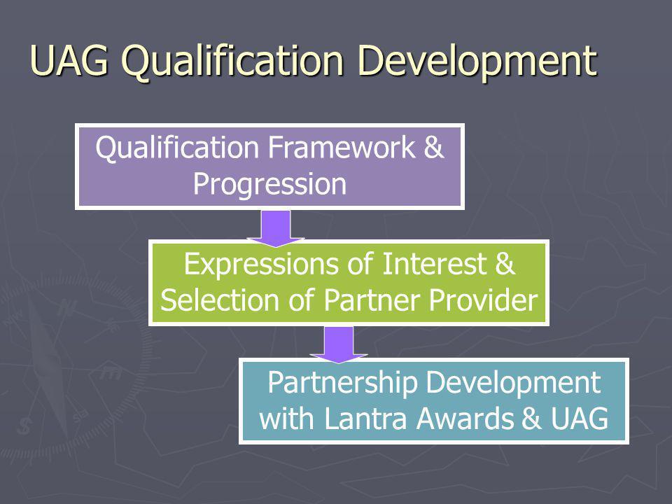 UAG Qualification Development Qualification Framework & Progression Expressions of Interest & Selection of Partner Provider Partnership Development with Lantra Awards & UAG Qualification Framework & Progression