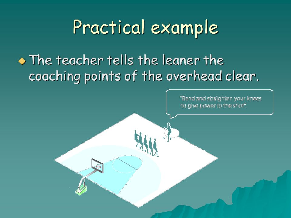 Practical example  The teacher tells the leaner the coaching points of the overhead clear.