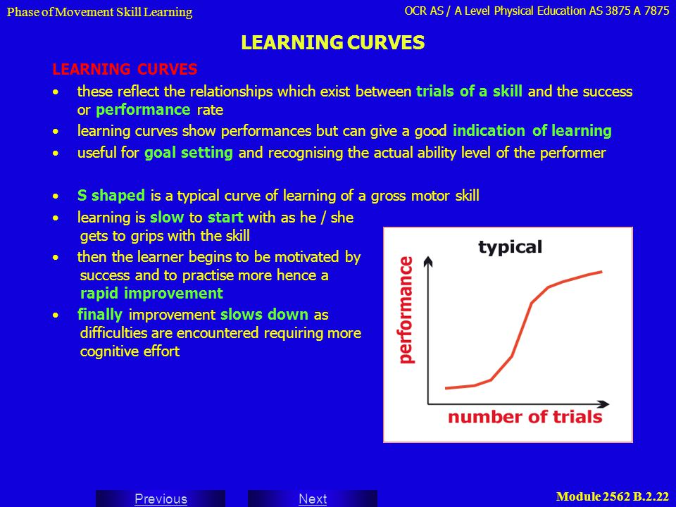 OCR AS / A Level Physical Education AS 3875 A 7875 Next Previous Module 2562 B.2.22 LEARNING CURVES Phase of Movement Skill Learning LEARNING CURVES t