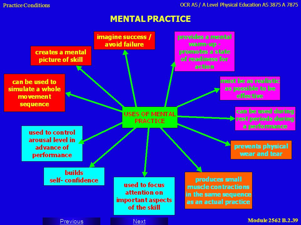 OCR AS / A Level Physical Education AS 3875 A 7875 Next Previous Module 2562 B.2.39 MENTAL PRACTICE Practice Conditions